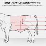 XMのボーナスが100万円だけど 肉だった